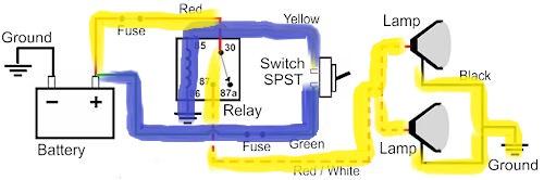 decoding wiring diagram in automobiles